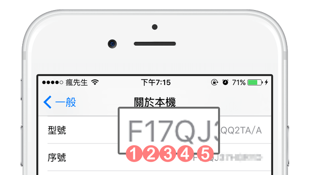 iphone Reference date-2