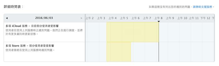 apple server error-1