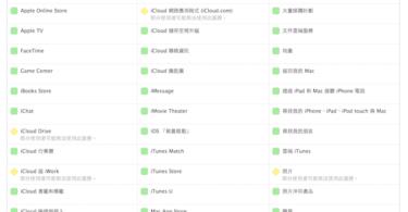 apple server error