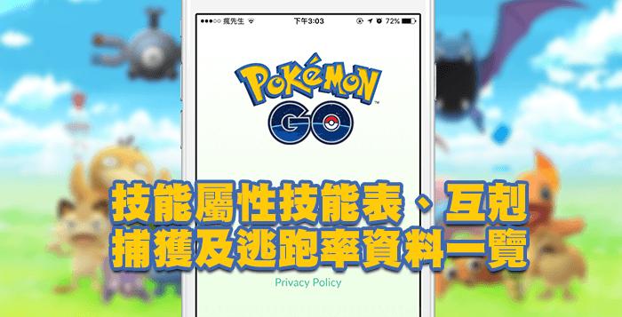 pokemon go-Nemesis-cover
