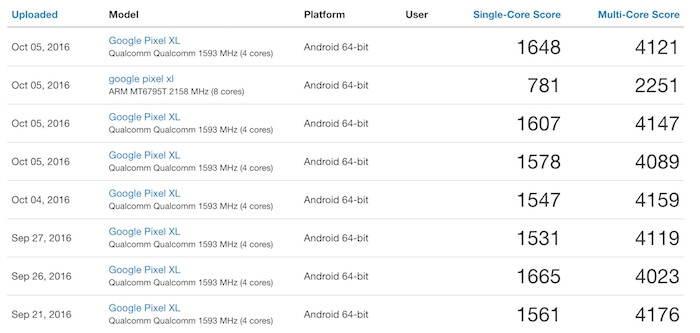 google-pixel-vs-iphone-7-geekbench-1