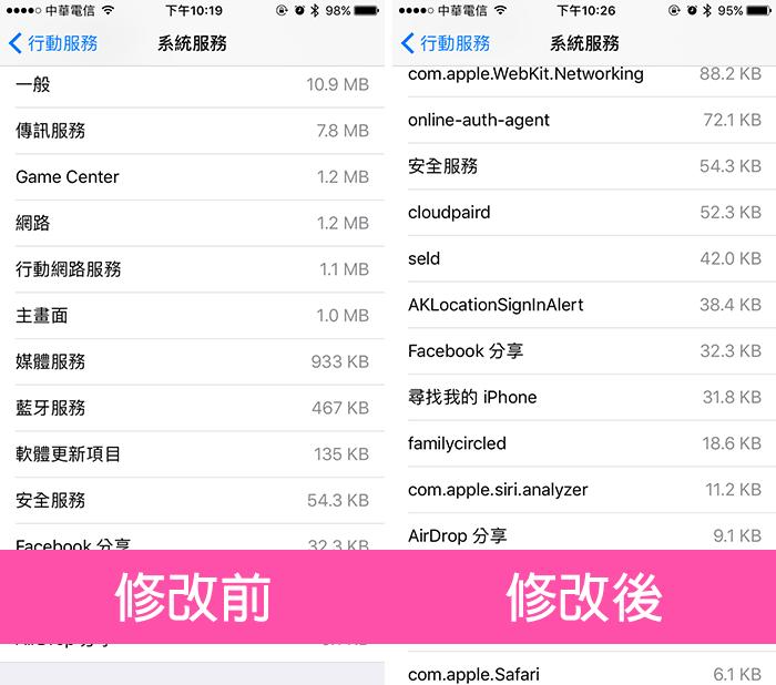 DetailedCellularUsage 解開iPhone行動服務統計的隱藏項目