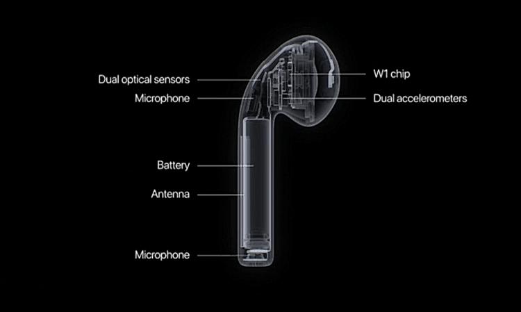 爆料大神:AirPods無線充電盒即將推出!AirPods 2 要等到秋季才發表