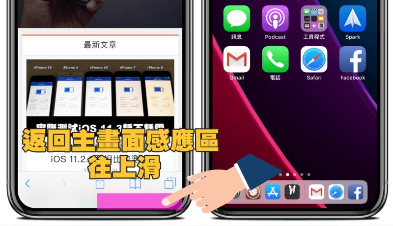 FloatingDockXI 增強 iOS Dock 功能!實現 iPad Dock 與手勢功能
