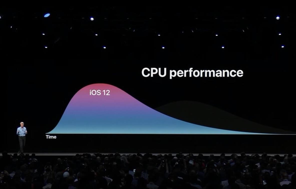 分析為什麼蘋果會如此重視 iOS 12 要提升 CPU 效率與優化?