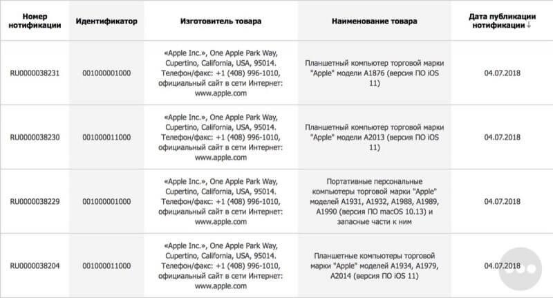 監管文件曝光蘋果新增7款iPad,瀏海造型iPad Pro已經準備發表