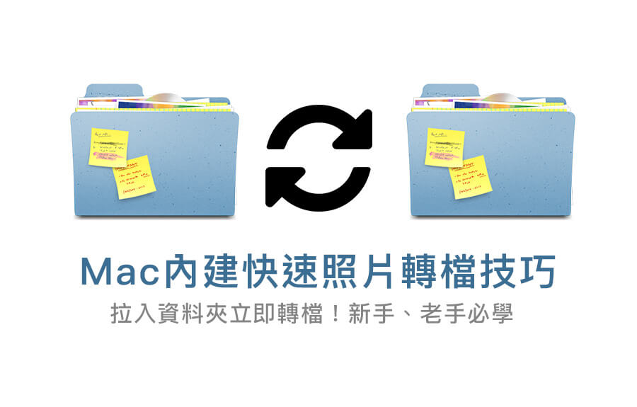 Mac也能透過資料夾實現照片、圖片轉成其它格式技巧