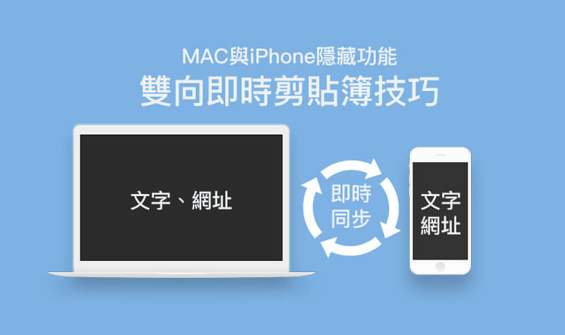[教學] 輕鬆實現 iPhone 與 MAC 雙向即時剪貼簿功能,複製貼上只要1秒