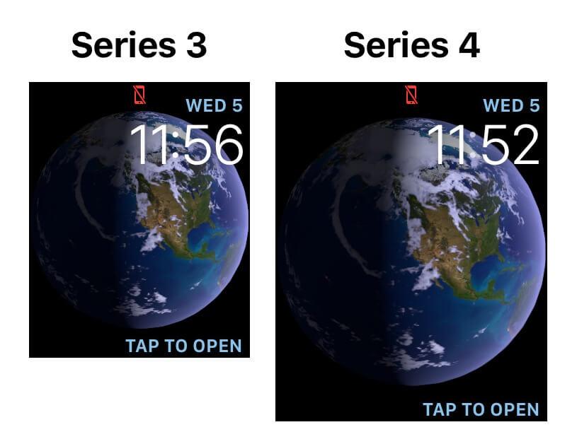 Apple Watch Series 4 螢幕比較圖1