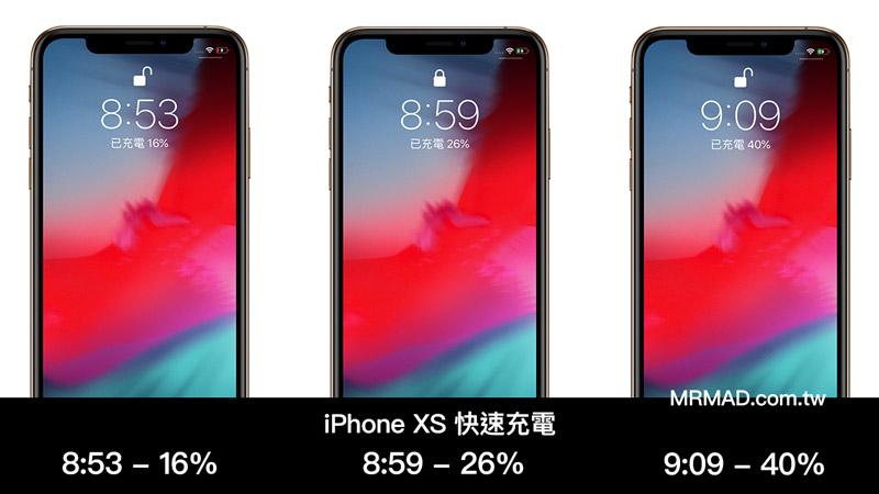 iPhone XS 快充紀錄1