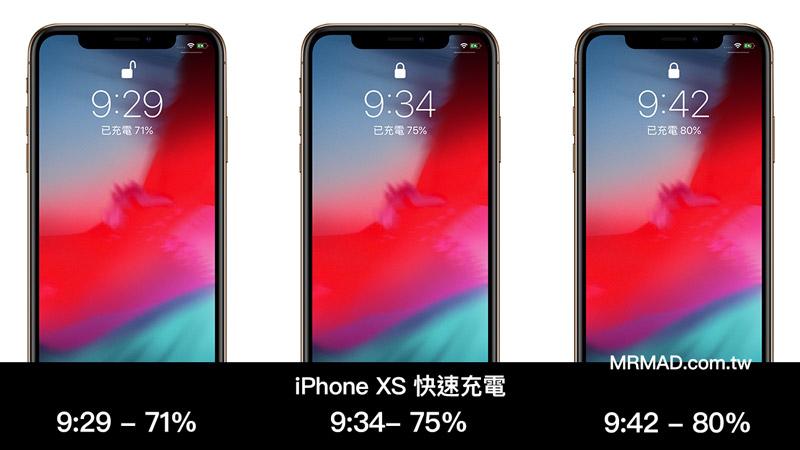 iPhone XS 快充紀錄3