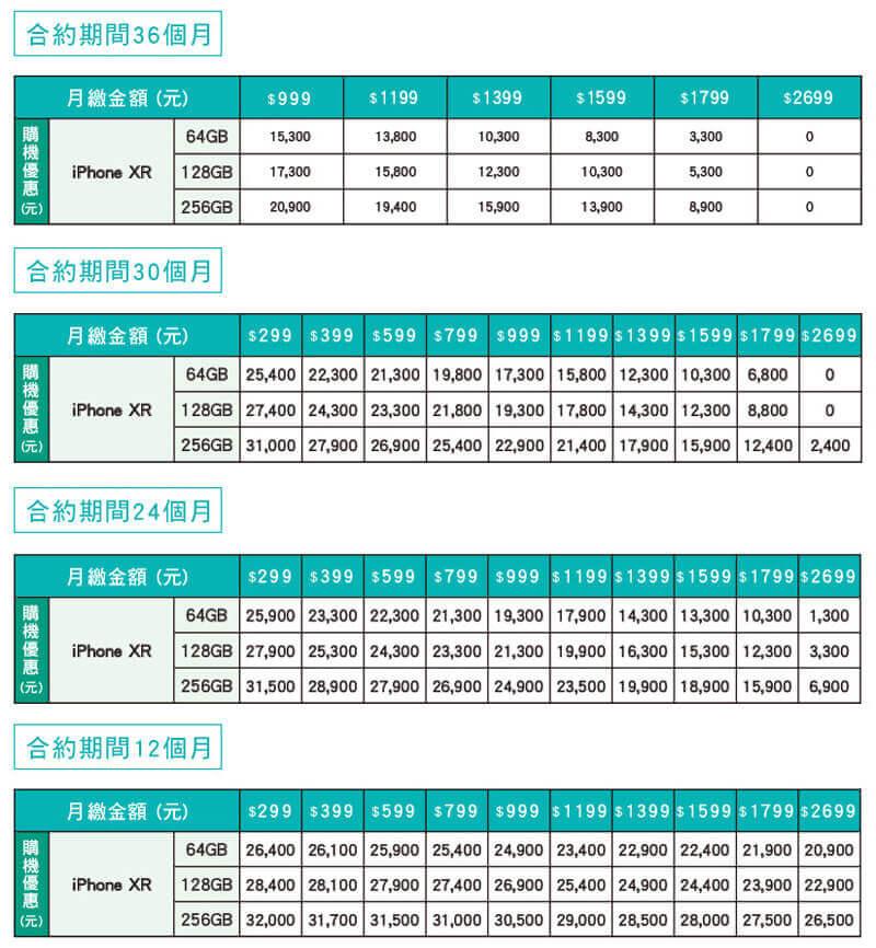 iPhone XR 台灣電信業者資費月租方案總整理(中華\遠傳\台哥大\台灣之星\亞太)