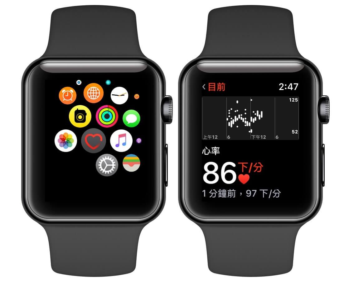 啟動Apple Watch Series 4加快檢測心律技巧教學1