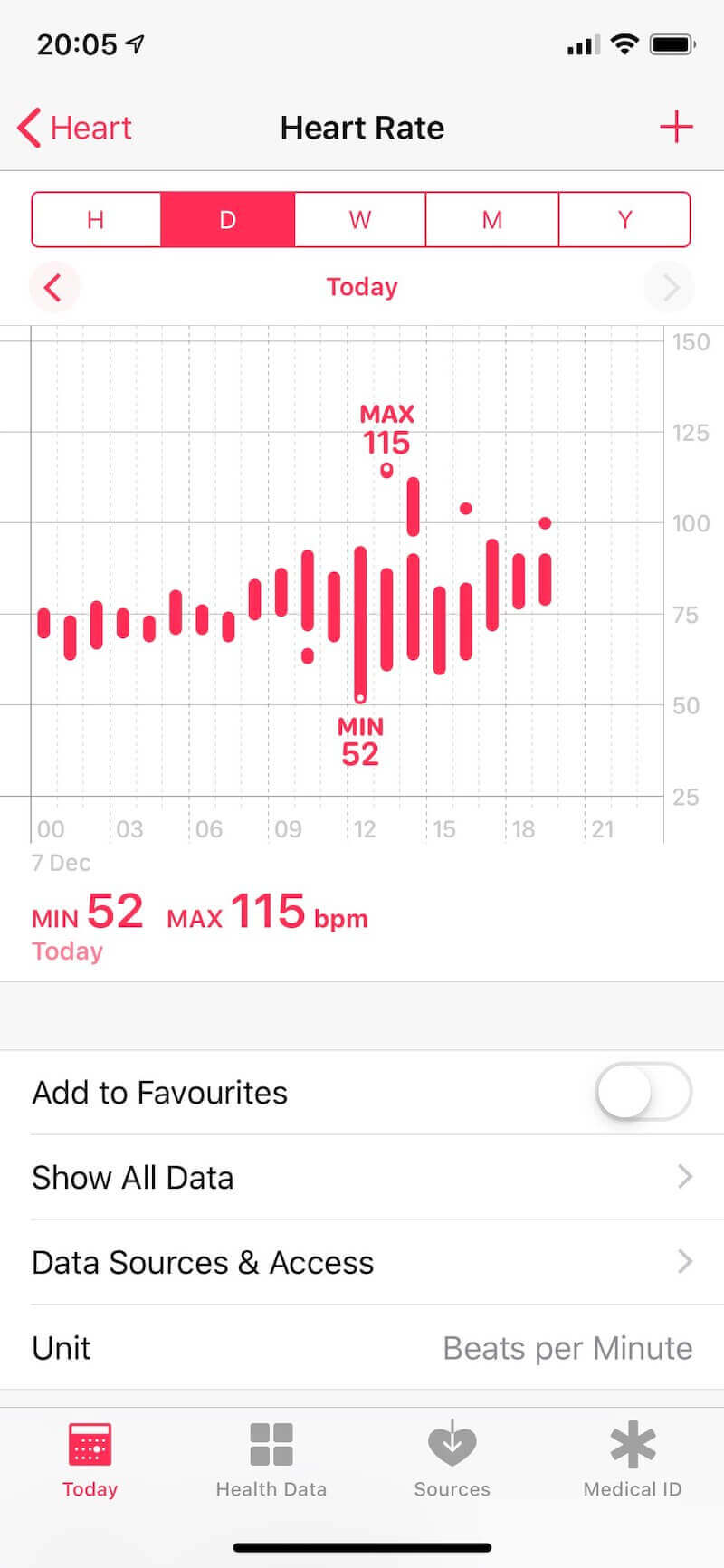 啟動Apple Watch Series 4加快檢測心律技巧教學3