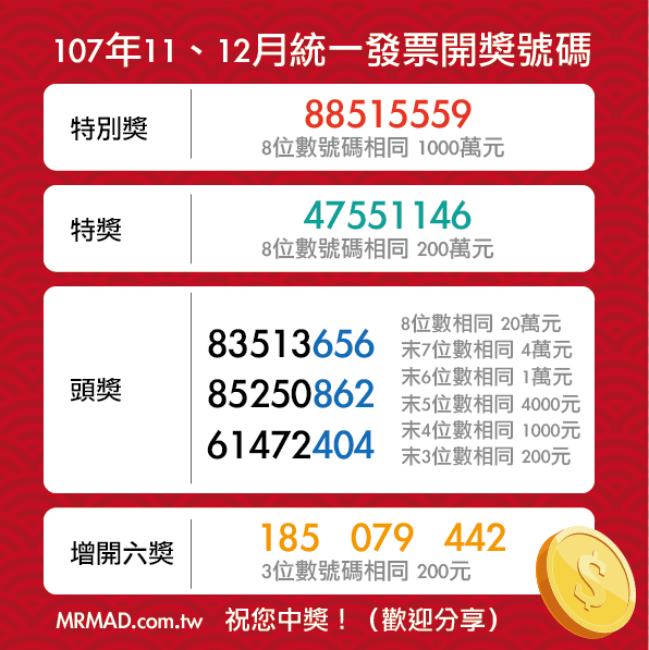 統一發表中獎號碼 2018年11-12月