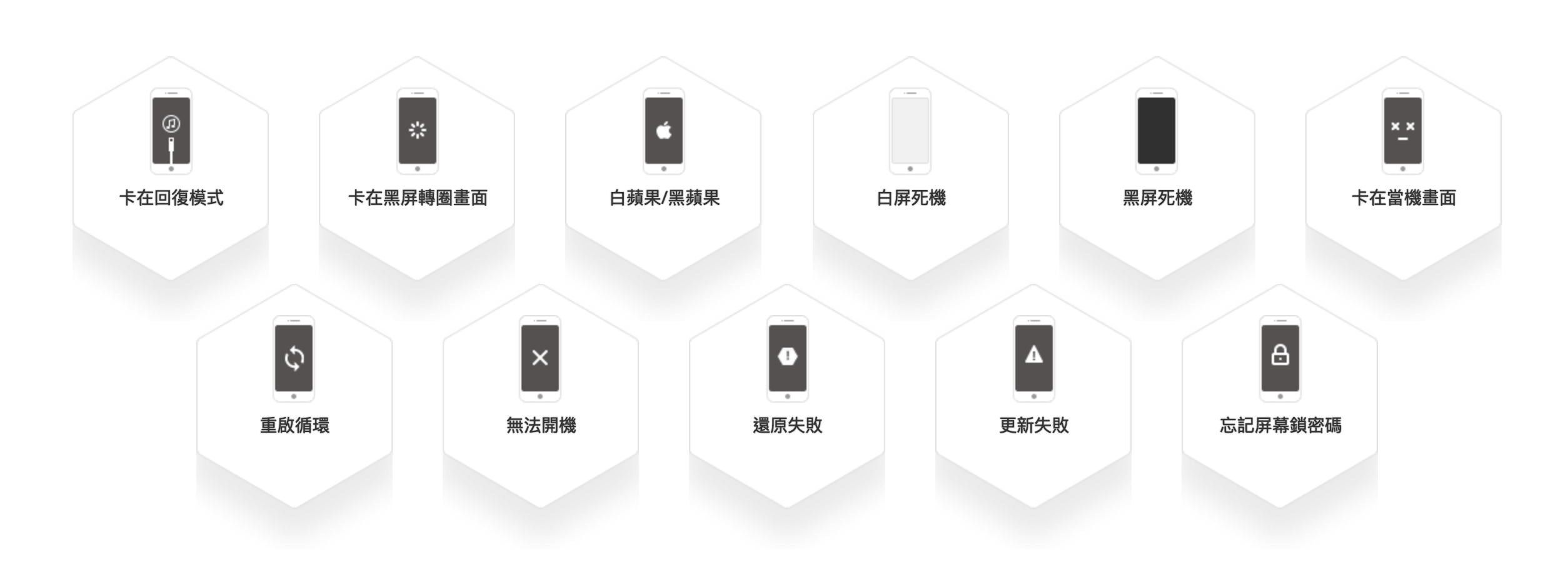 解決忘記iPhone解鎖密碼神器Fixppo,排除卡白蘋果、iTunes恢復模式