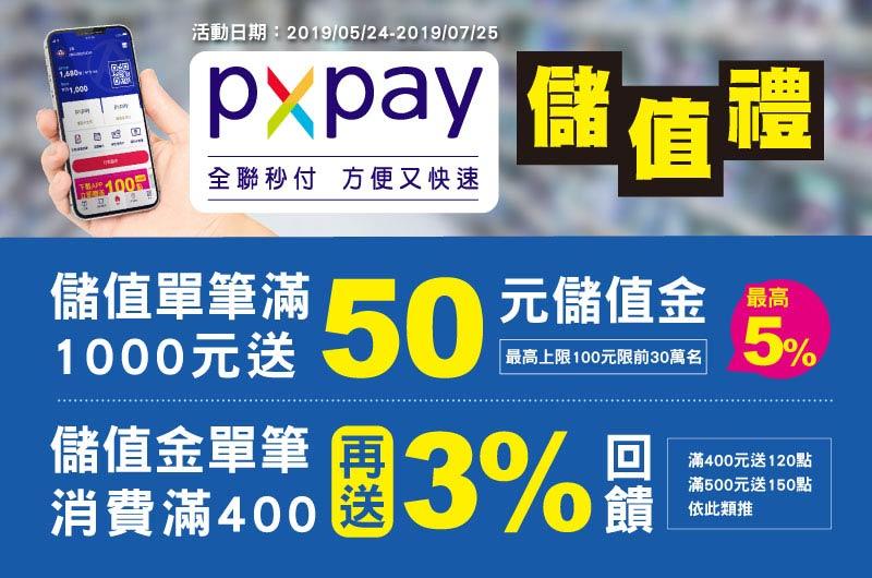 全聯PX Pay 綁定哪家信用卡銀行回饋優惠最多?攻略整理告訴你