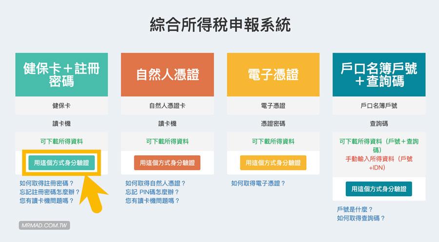 2019 綜合所得稅申報(報稅教學)健保卡+註冊密碼1