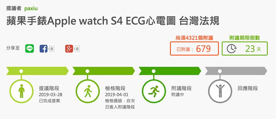 Apple Watch S4 ECG 心電圖台灣能否提早通過?需要大家一起力挺附議支持!