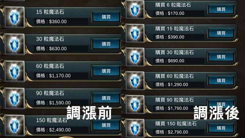 蘋果吃定台灣課金玩家? iOS 所有 App 內購全面偷調漲 10%(蘋果回應)
