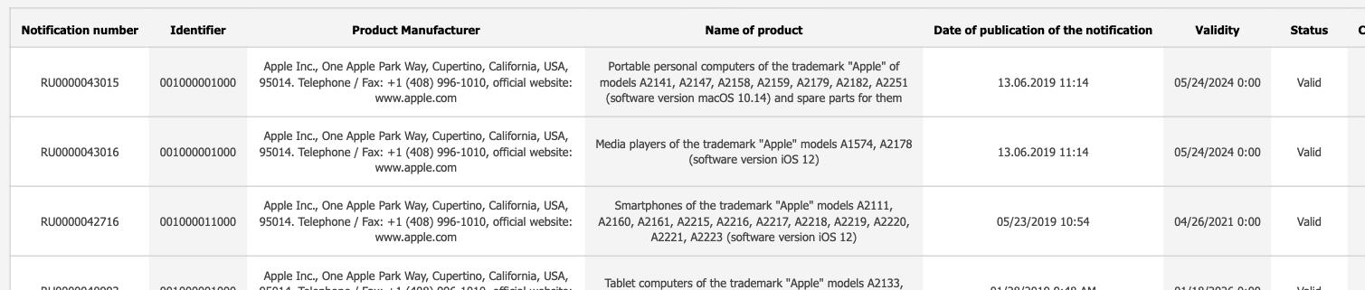 ECC資料庫出現7款 MacBook,全新 16吋 MacBook Pro 即將在發表會上推出?1