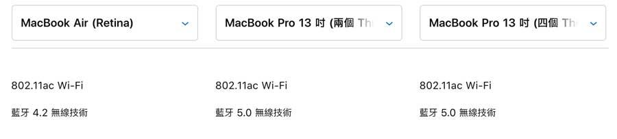 2019 MacBook Pro 和 MacBook Air 怎麼選?差別比較和怎麼買比較便宜?