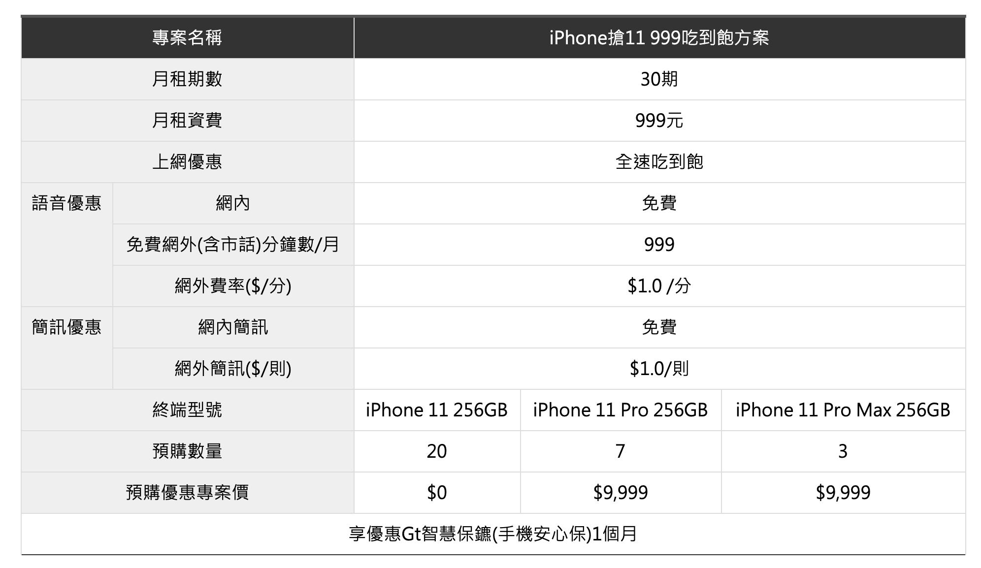 「亞太電信」預購和費率11