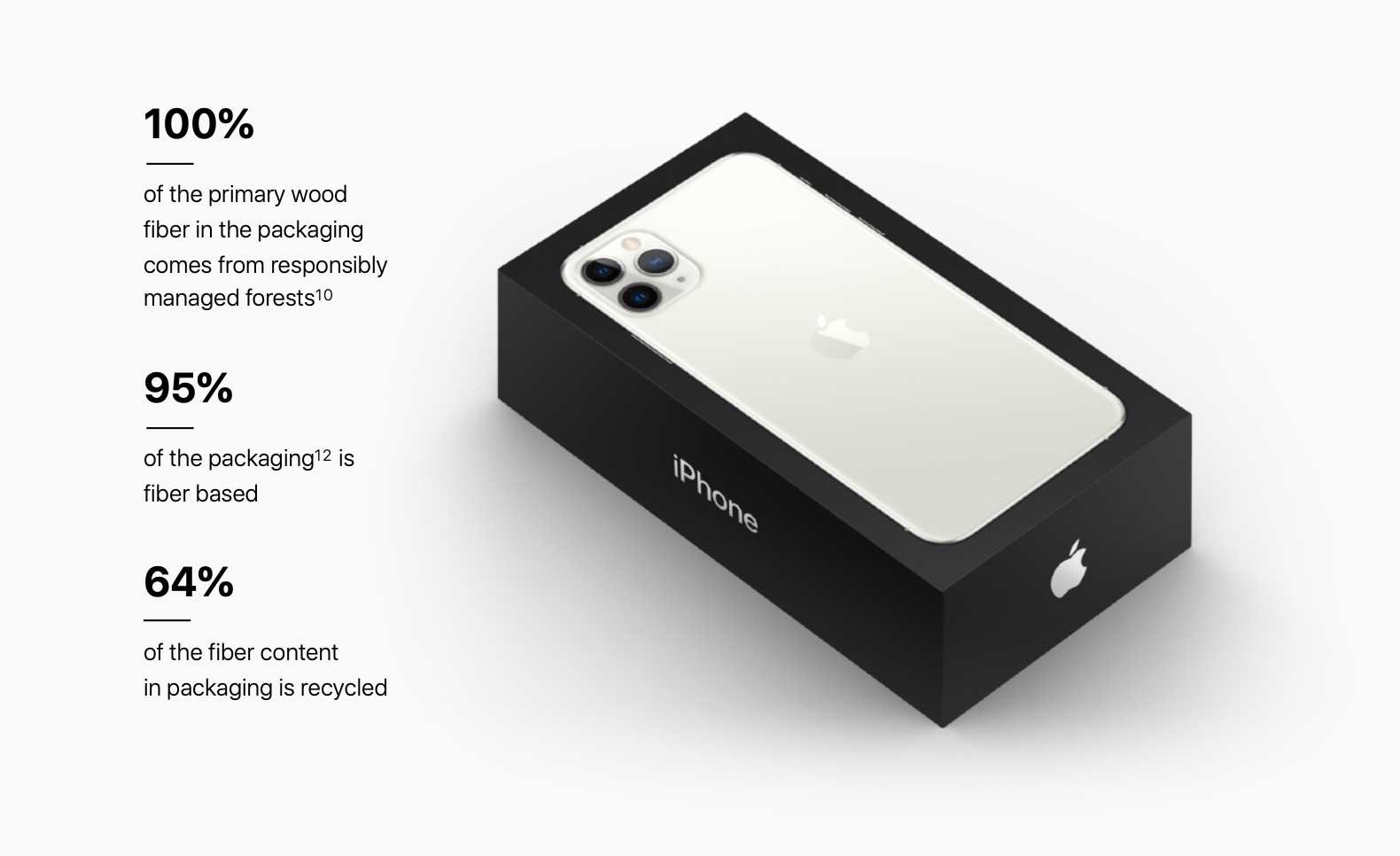 iPhone 11 Pro Max銀色外盒