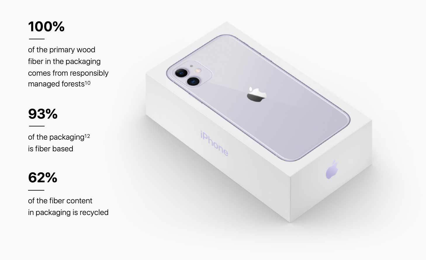 iPhone 11 紫色外盒