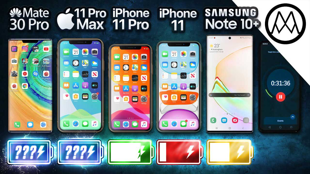 iPhone 11 Pro Max 電池續航力比Android旗艦機能撐更久