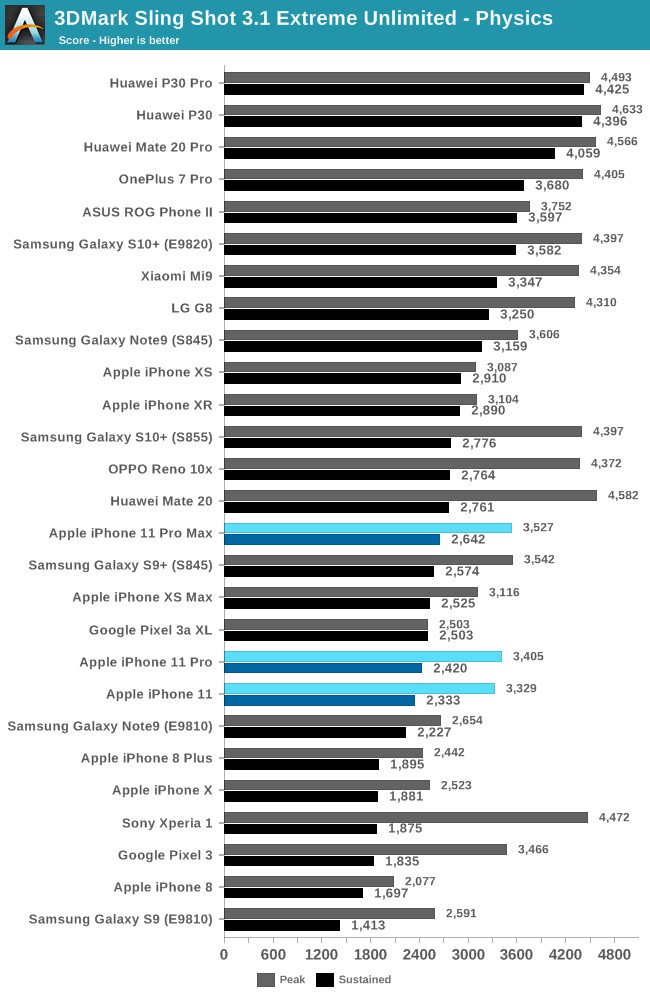 比較 gpu 性能 GPU(グラフィックボード)性能比較表【2020年最新版】