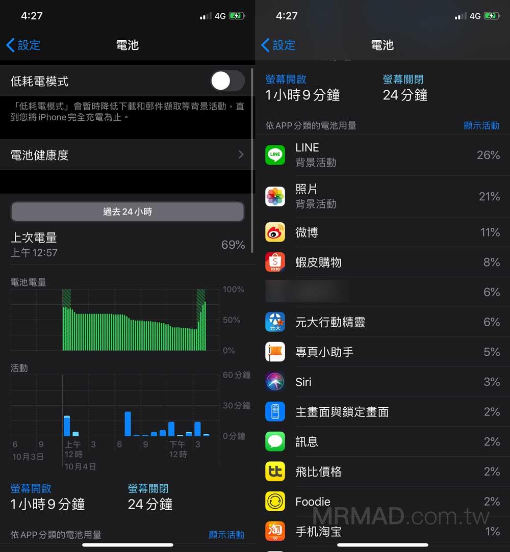 招式1. 找出那個App最耗電?