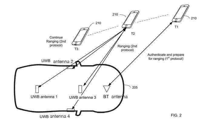 iPhone成為汽車鑰匙不是夢,蘋果計畫採用UWB技術實現