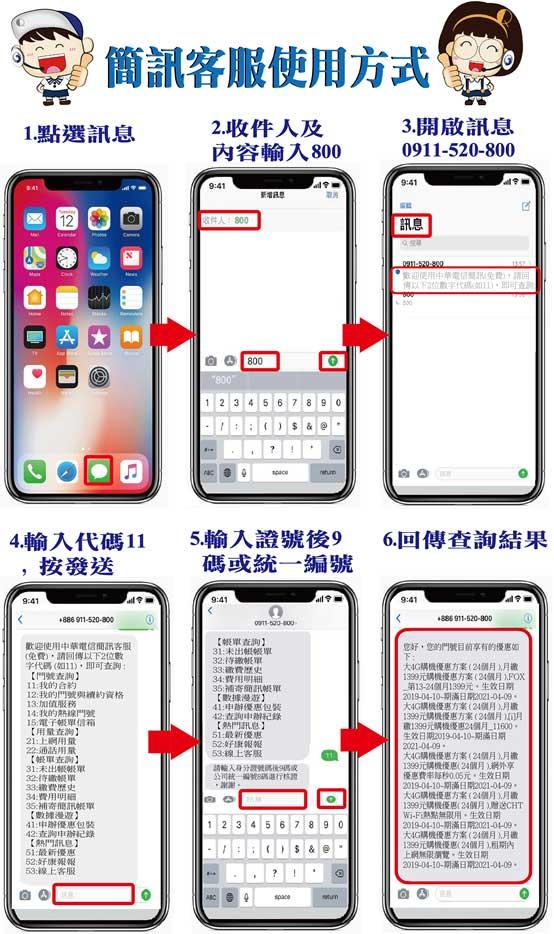 一鍵查詢中華電信用量捷徑使用前注意事項