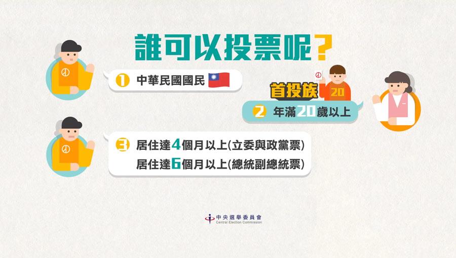 2020選舉投票技巧:總統大選/立委選舉地點?怎麼投?該帶什麼