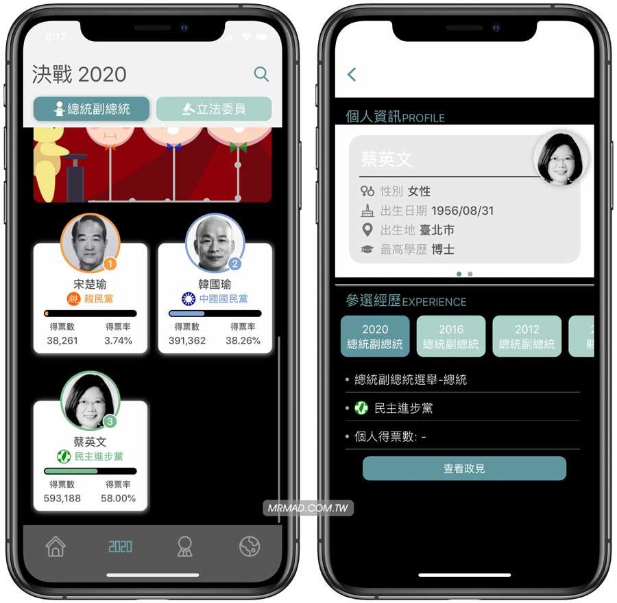 投票結果手機App追蹤:即時看總統立委選舉即時開票