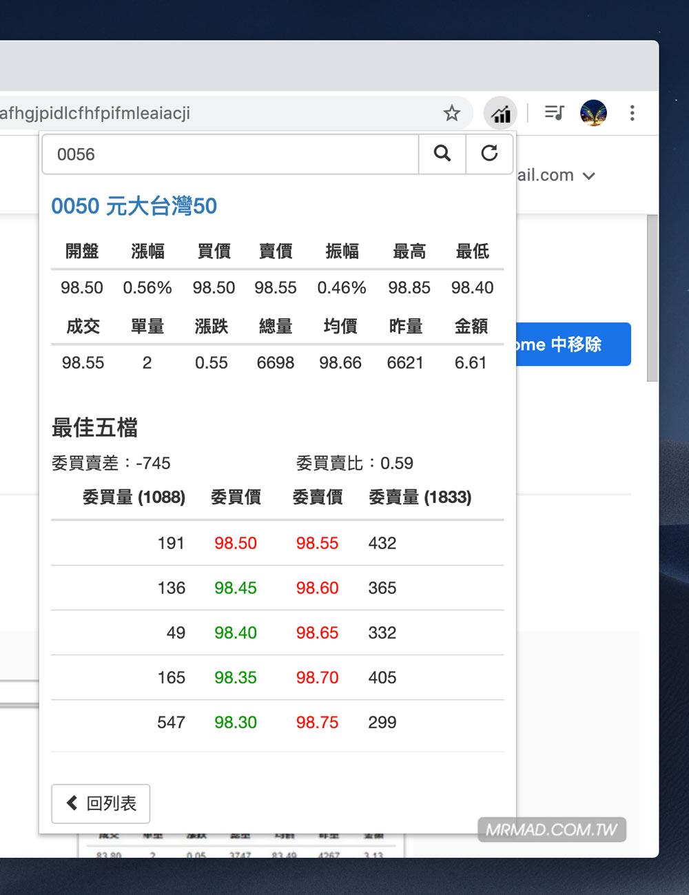 yStock上班看盤小視窗隨時可偷看股票價格,靠Chrome就能實現
