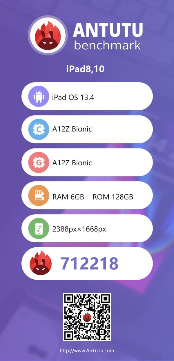 A12Z處理器跑分在安兔兔曝光,內建6GB RAM、GPU提升明顯2