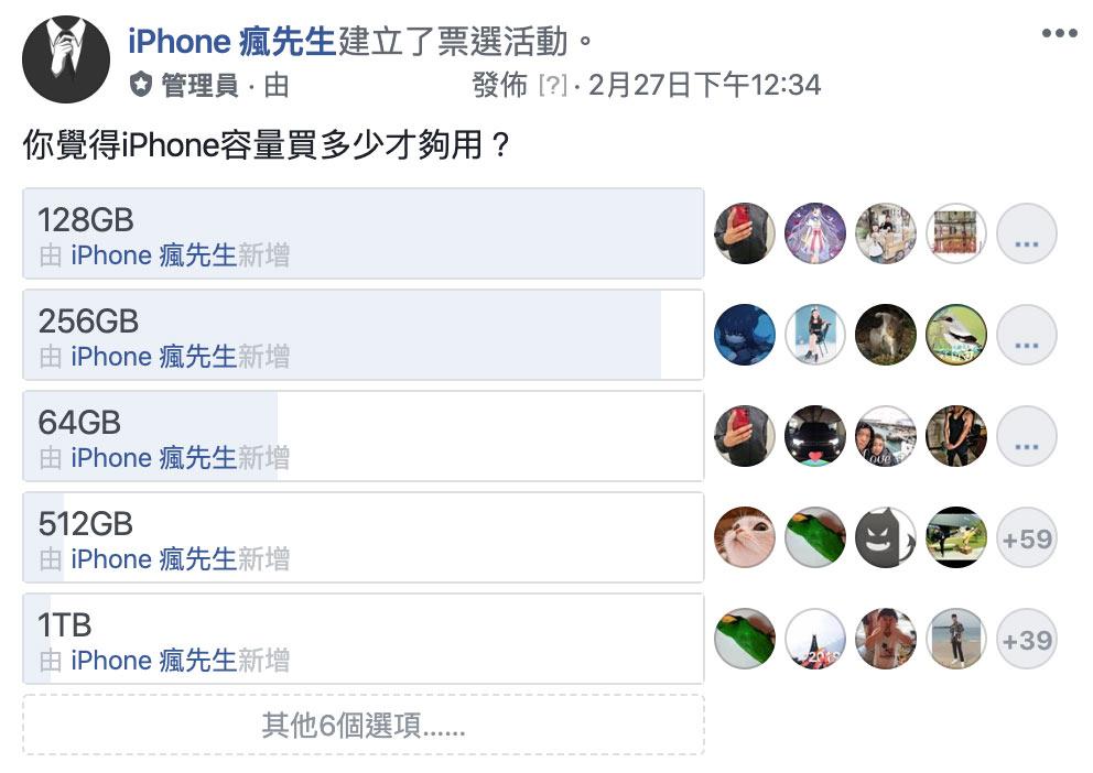 iPhone容量選擇有障礙,買多少才夠用?票選統計告訴你答案