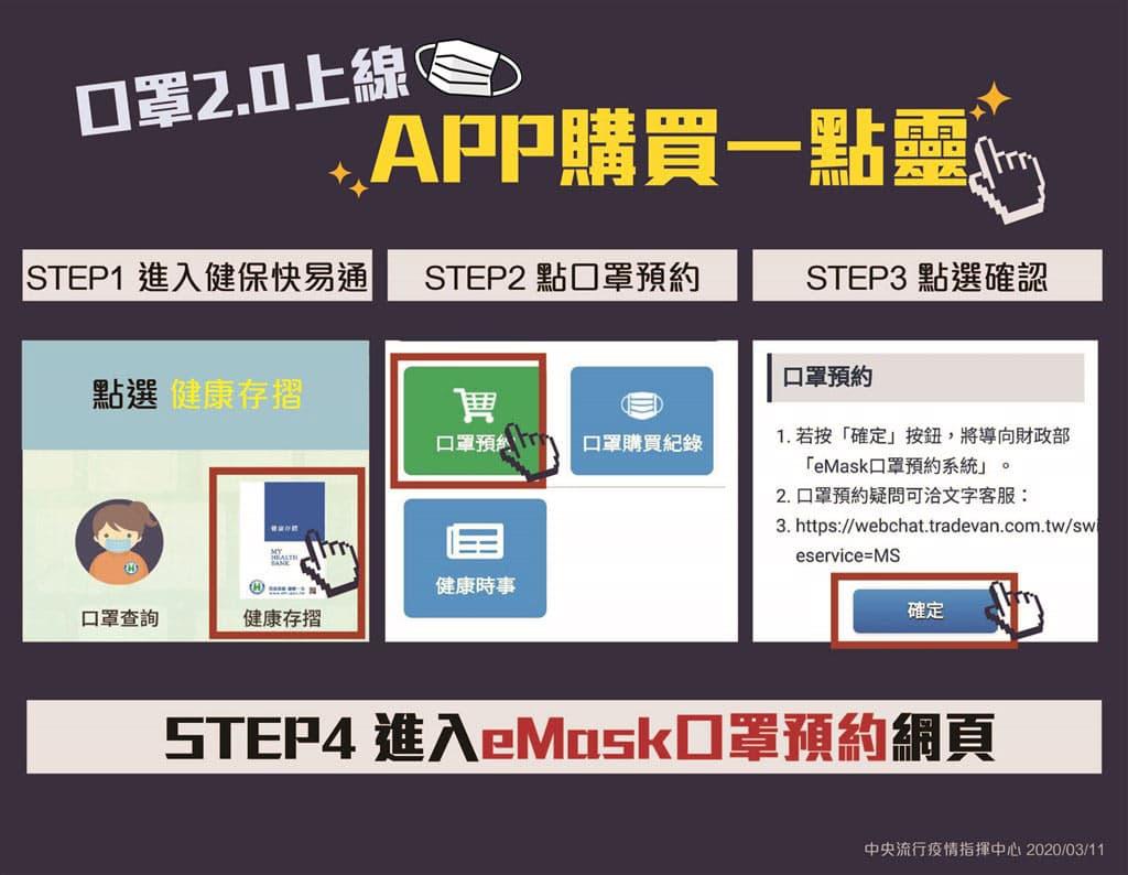 口罩實名制3.0 懶人包:快速了解口罩購買方法、取貨和規定