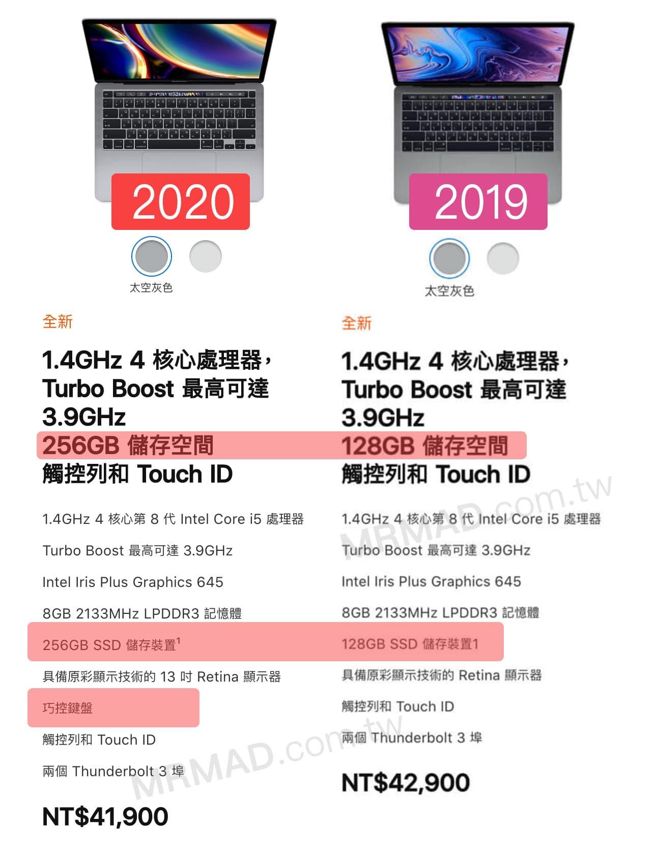 2020 MacBook Pro 與 2019 Macbook Pro 差在哪
