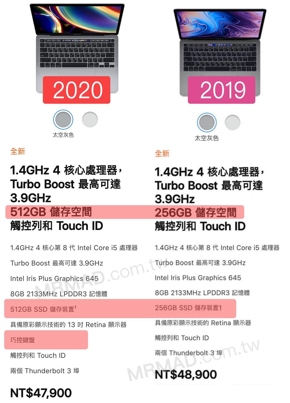 2020 MacBook Pro 與 2019 Macbook Pro 差在哪1