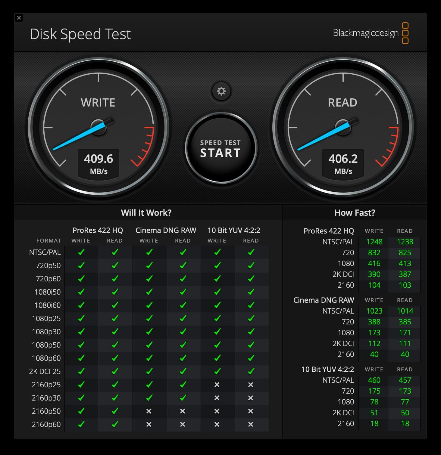 CASA Hub S集線器是硬碟不夠大救星,是集線器也是SSD隨身碟