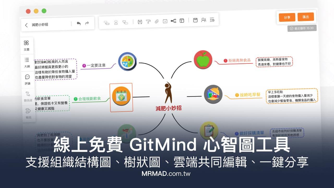 GitMind 心智圖免費線上設計工具教學,可雲端共同編輯