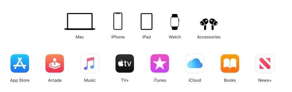 Apple禮品卡可用在哪些地方