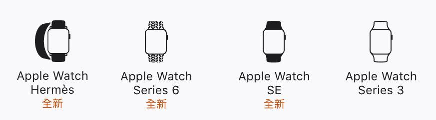 Apple Watch S6與SE規格分析