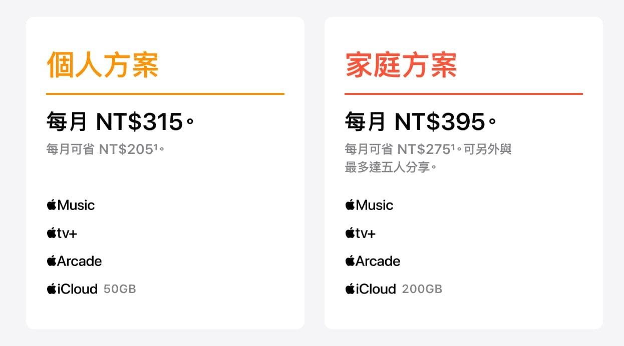 台灣 Apple One 訂閱方案