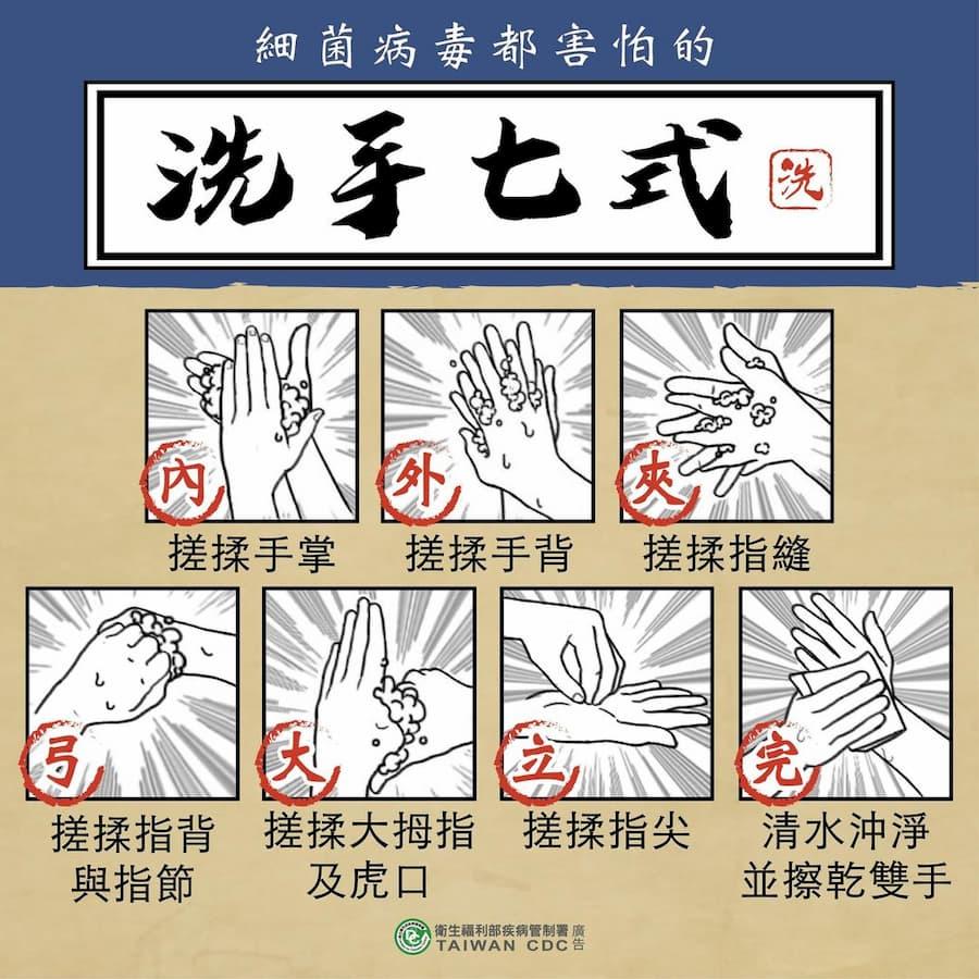 養成洗手正確觀念與方法1