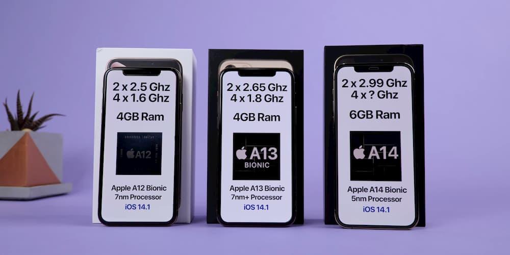 iPhone 12 Pro 、11 Pro 和 iPhone XS 三款機型規格