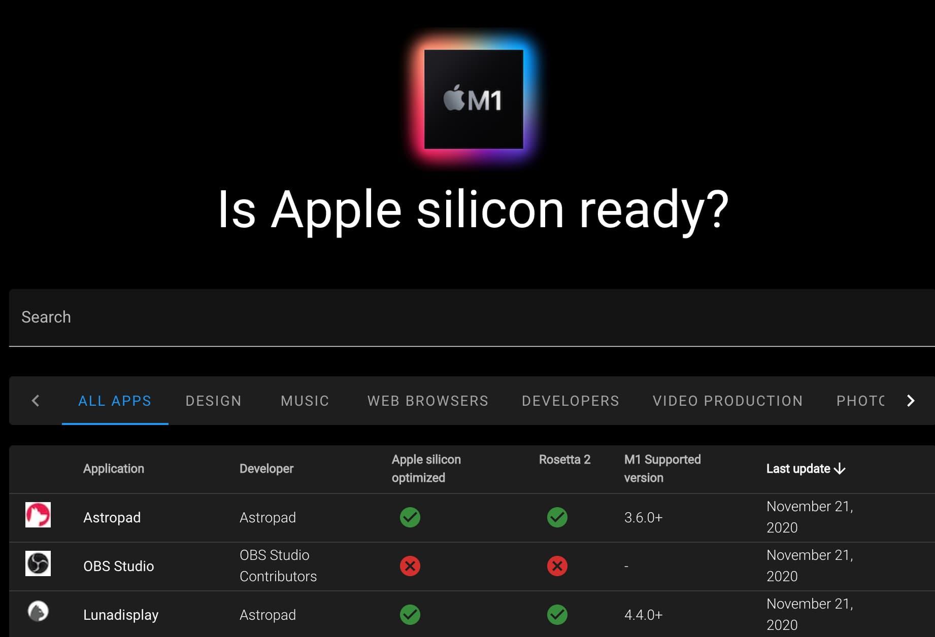 查詢 Apple Silicon M1 晶片網站